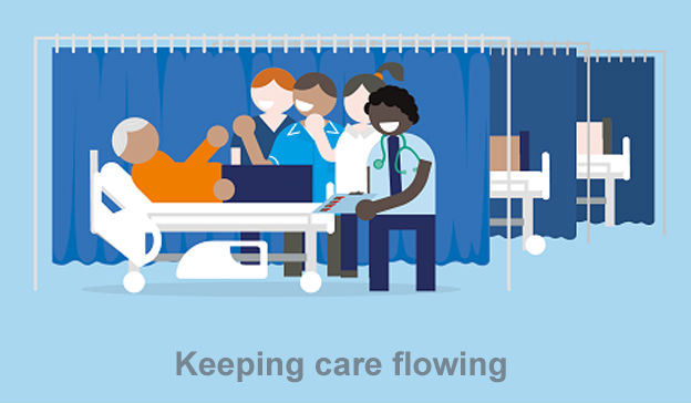 Keeping care flowing in hospitals illustration