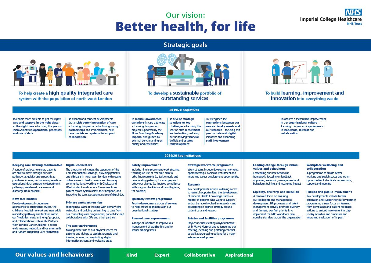 Leading change leaflet page 1