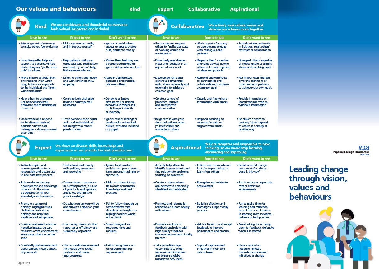 Leading change leaflet page 2