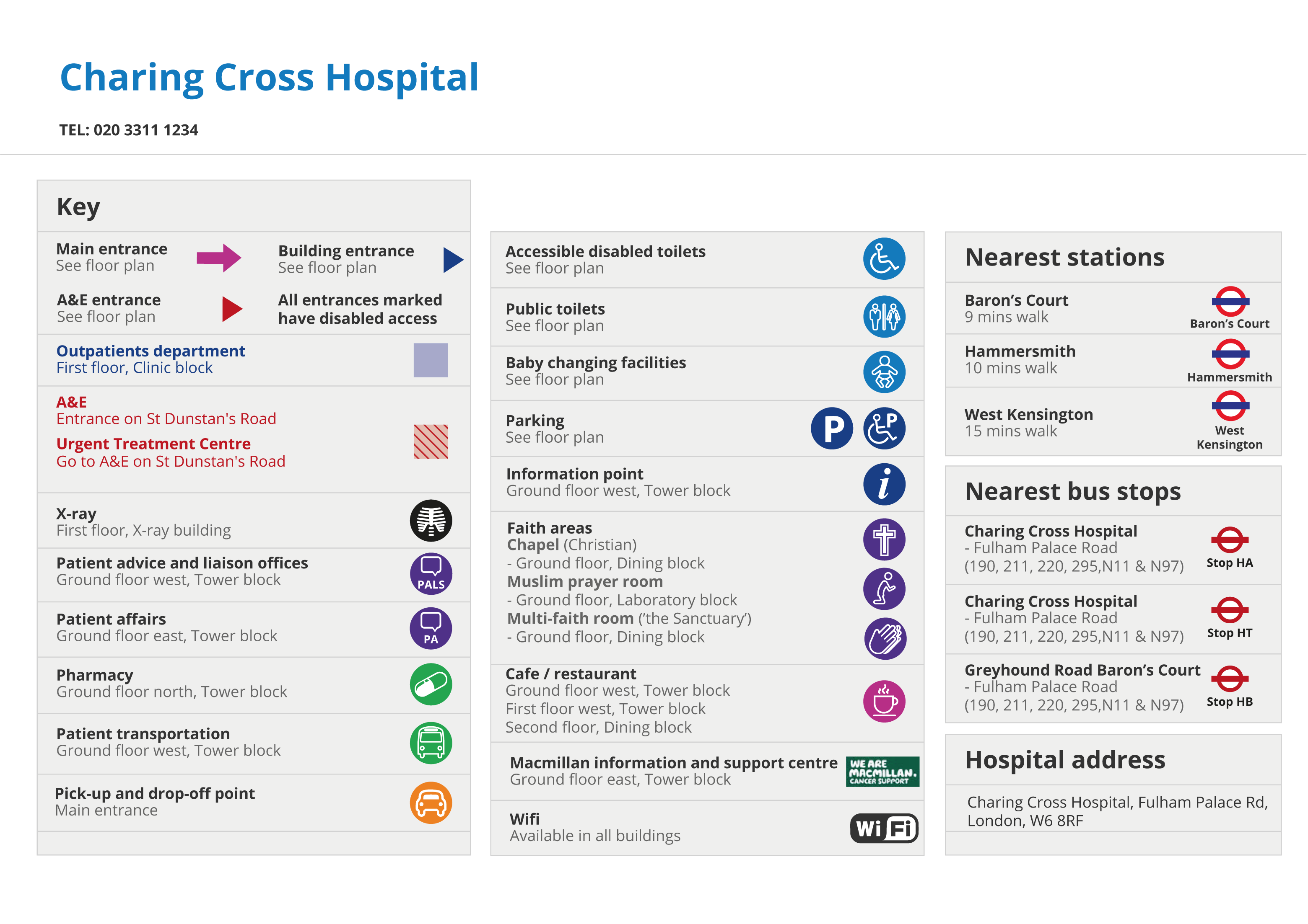 Charing Cross Hospital key map