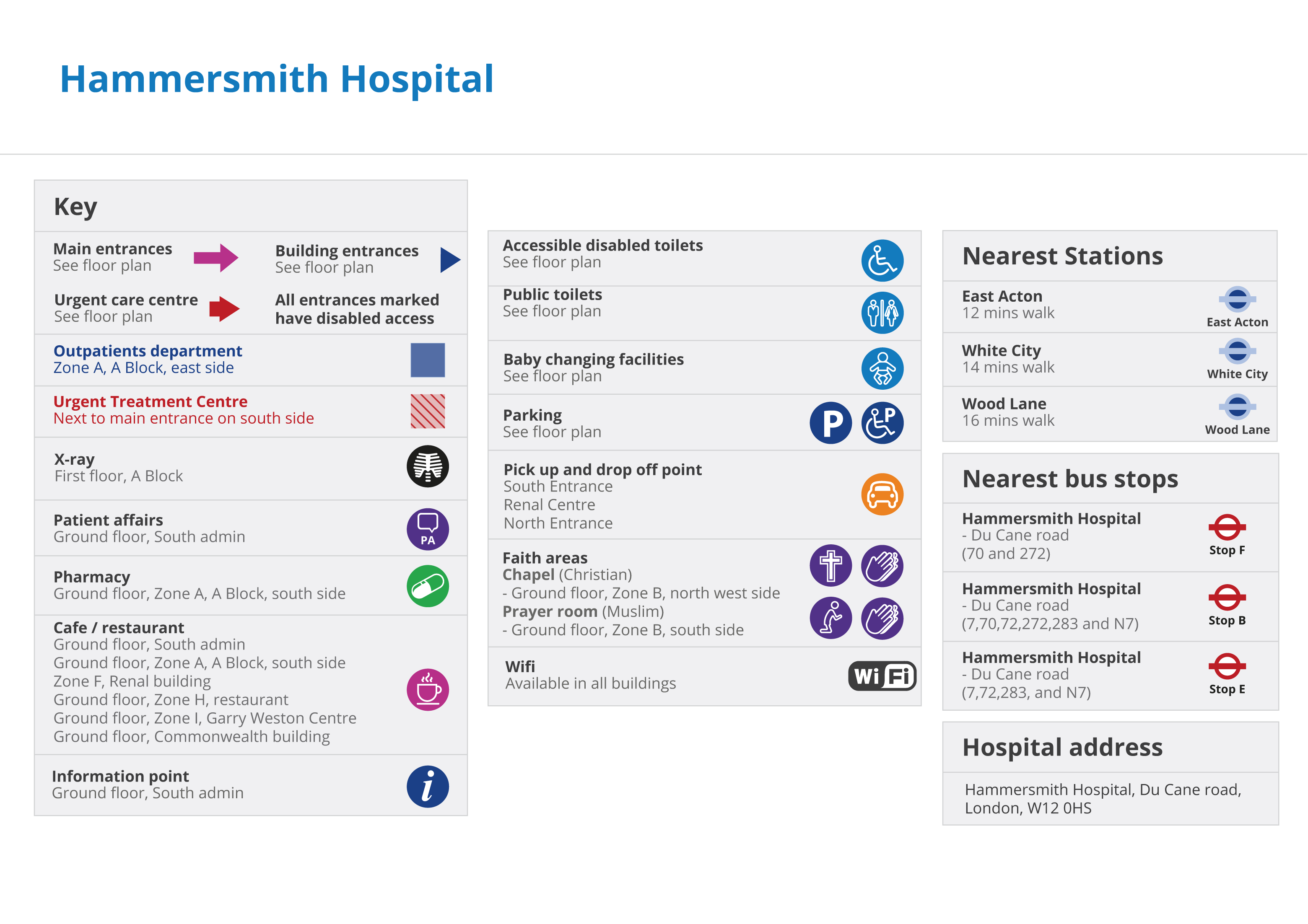 Hammersmith Hospital key map