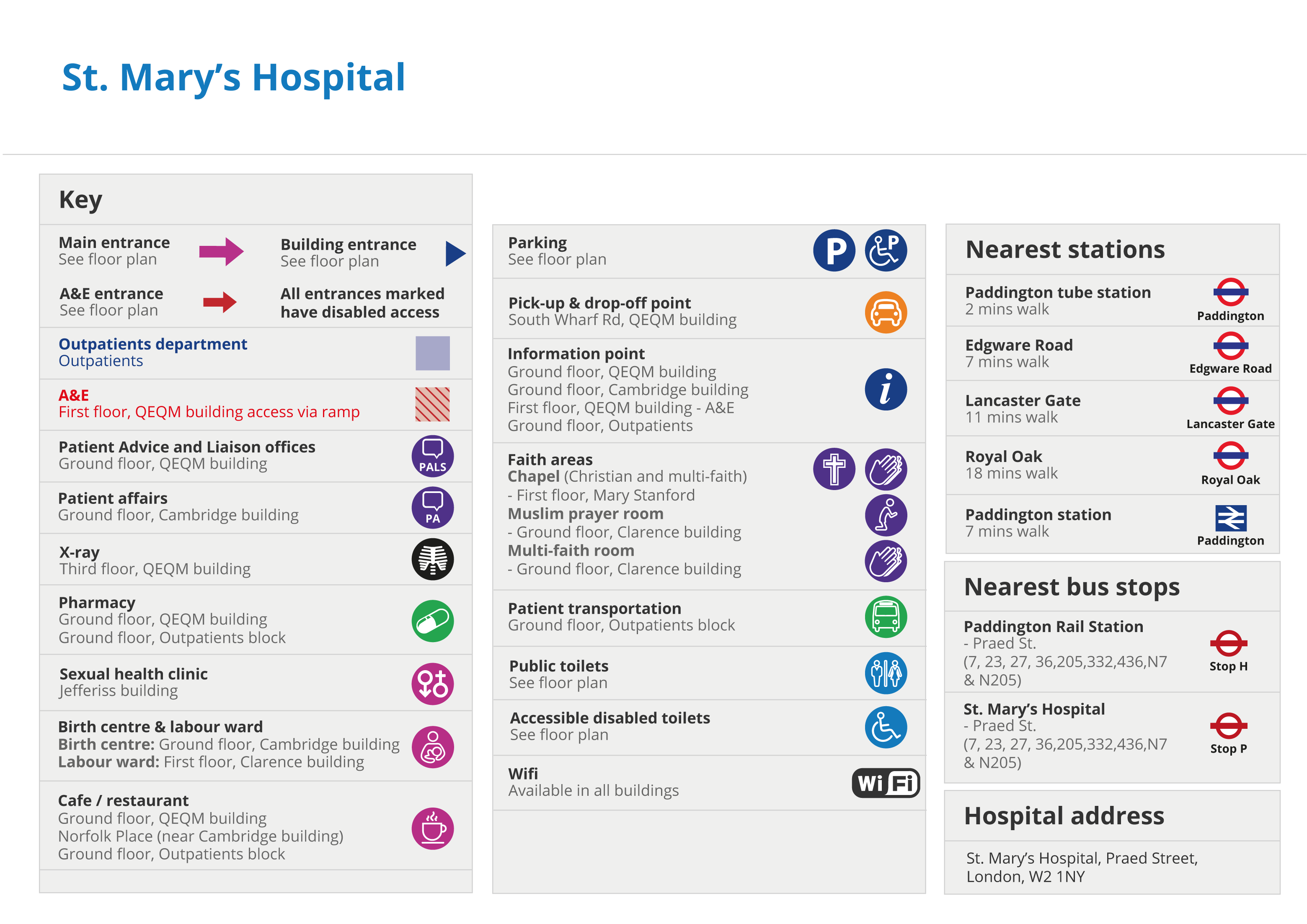 St Mary's Hospital key map
